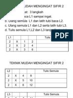 TEKNIK MUDAH MENGINGAT SIFIR 2