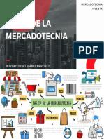 LAS 7P DE LA MERCADOTECNIA.