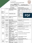 calendario de evaluaciones 6º Bas.