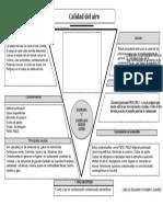 11diagrama v de Gowin Plantilla Alumnos
