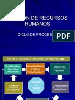 5 GESTION DE RECURSOS HUMANOS (1)