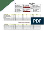reultados divicional B 1 fecha