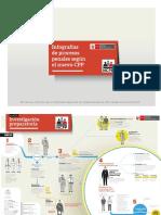 Infografias Final.pdf
