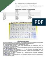 ПРОПИСНЫЕ БУКВЫ Французского Алфавита