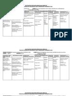 Plan de Estudios Educacion Fisica, Recreacion y Deporte 2011 Grado 7