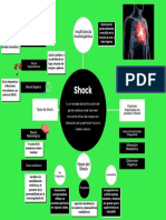 Patología, Shock