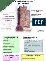Listado Licenciaturas UNAM