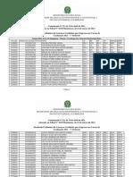 COM+03+Ref+Ed+50 2021 1+Vestibular+ +Resultado+Preliminar
