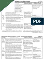 Adult Vaccinations summary 2006