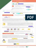 Infografia 46 Documentos Publicos