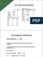 AcetatosAC1Grandezas_divisoresv13