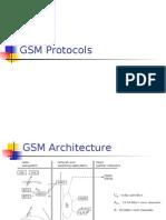 16145901 GSM Protocols