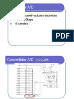 convertidor ADC