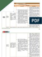 Matriz de Secuencia Plantilla-matemática VI CICLO FINAL