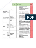 Vacantes Prácticas de Específica 2022-1 (1)