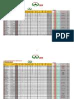 Clasificación 2021 a Gp7