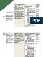 Planificacao_Anual_Português_4ºano_AprendEssenc
