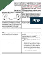 Tarea de Linguistica textos (2)