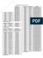 Altera DE2 Board Pin_table