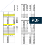 Performance Analysis-box plot error analysis.2xlsx