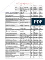burma-library-rangoon-new-resources-title-lists-engineering-sep-09