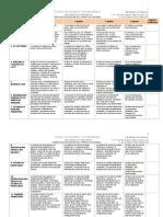 RUBRICA DE Analisis Financiero BMV_alumnos-1
