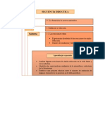 secuencia didactica cts