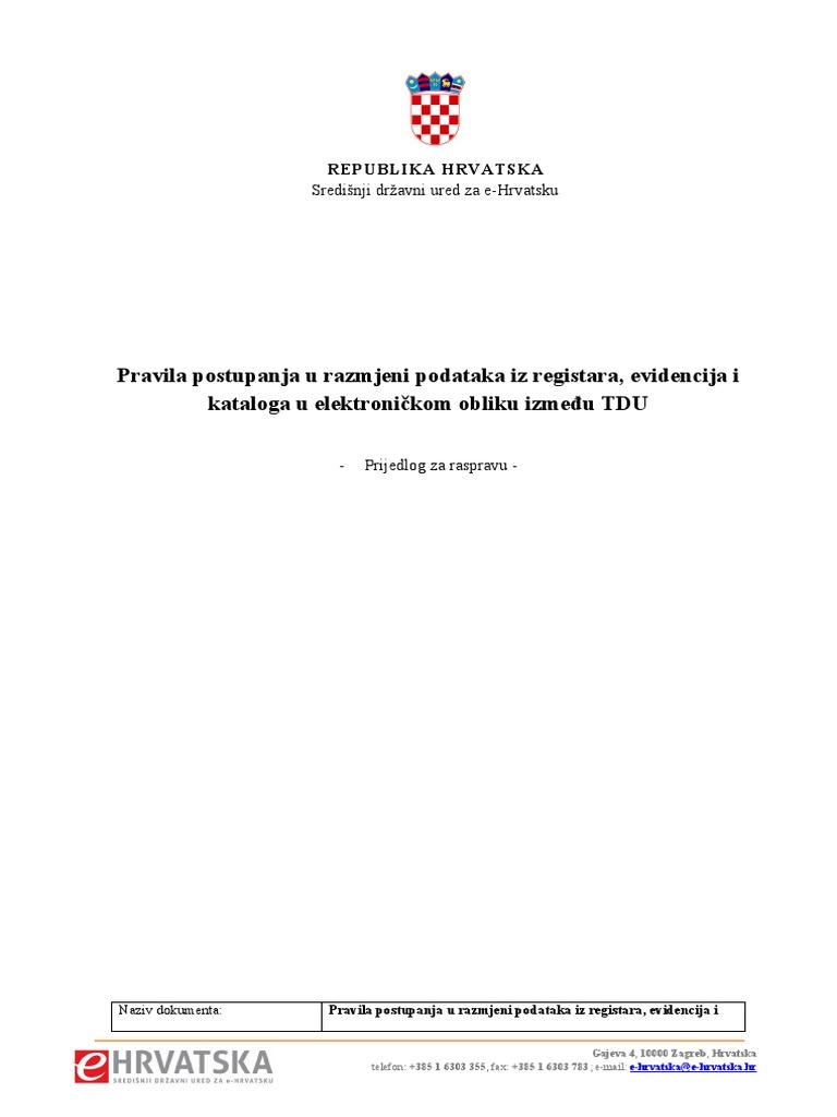 matični direktorij kataloga