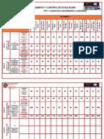 3.- Cumplimiento y Control de Evaluacion Didactica II