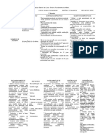 PTD MatemáTica - 9ºanos C e D - Profª Gislaine 2014
