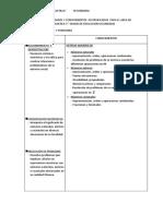 CARTEL DE CAPACIDADES Y CONOCIMIENTOS  DIVERSIFICADOS  PARA EL AREA DE MATEMATICA 1