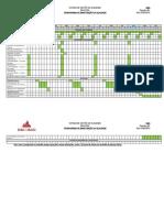 Cronograma de Manutenção do SGQ - 2015