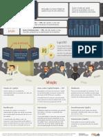 infografico___acoes
