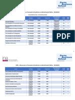 Porto Business School 2021 1 (4)
