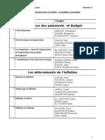 liste des groupes ( politique économique )