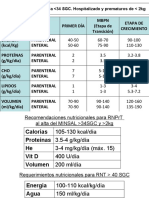 tabla de requerimientos pediatria y embarazo