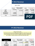 Verison 2 Board Report for amended FY 2012 Budget April 11 2011