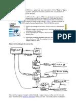 A data flow diagram