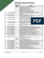 OGUC-Marzo-2021-D.S.-N°8-D.O.-29-03-2021