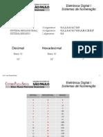 RPS_1F_ED1_SistemasDeNumeracao