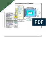 Diseño del Reservorio revestido con geomembrana