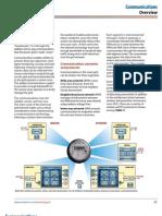 smart-grid-communications