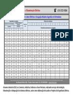 Tabela de Ampacidade de Cabos Eletricos e Ocupacao Maxima Sugerida Em Eletrodutos