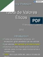 TabladeValores_2011