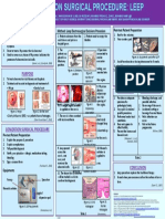 Poster of Conization Surgical Procedure-LEEP (TERBARU)