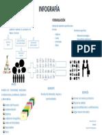 InfografiaEfrainContreras