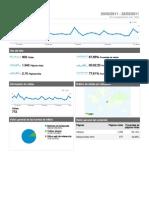 analytics_tribeca