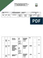 Planificacion de Ortografía y Redacción de Complementario Básico III 2021 (1)