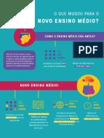 Novo Ensino Medio_Infografico (1) (1)