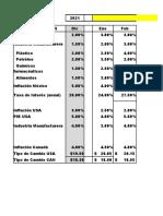 Presupuesto de Ventas Unidades-Precio- Total Pesos